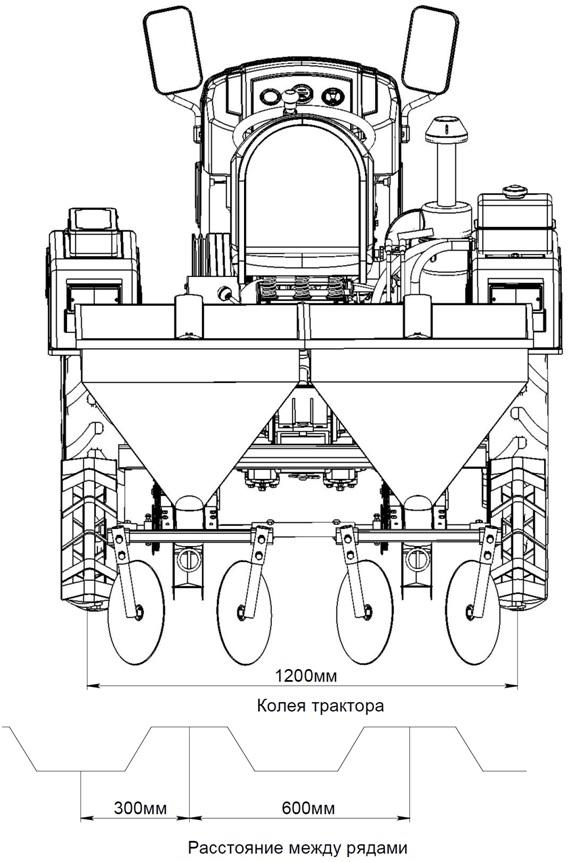 Картофелесажатель СКАУТ PL-50/2 для минитрактора