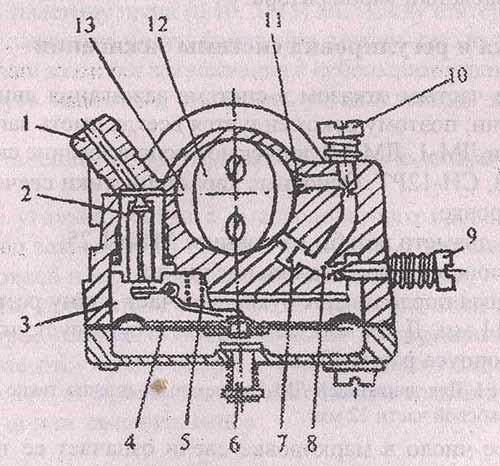 Ремонт карбюратора мотокультиватора своими руками