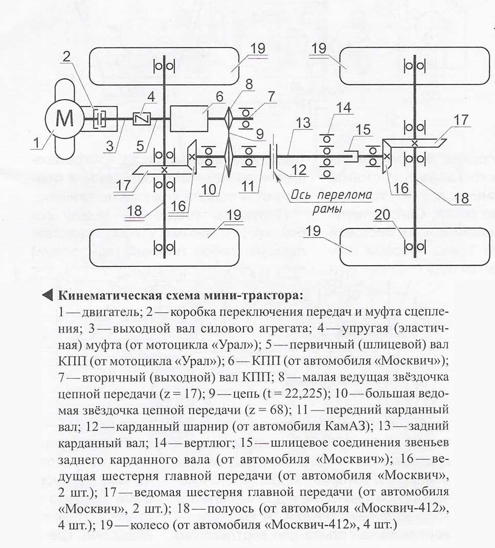 Чертеж 1 — Кинематическая схема